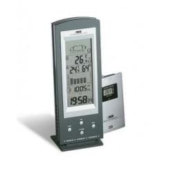 Estación meteorológica 205316